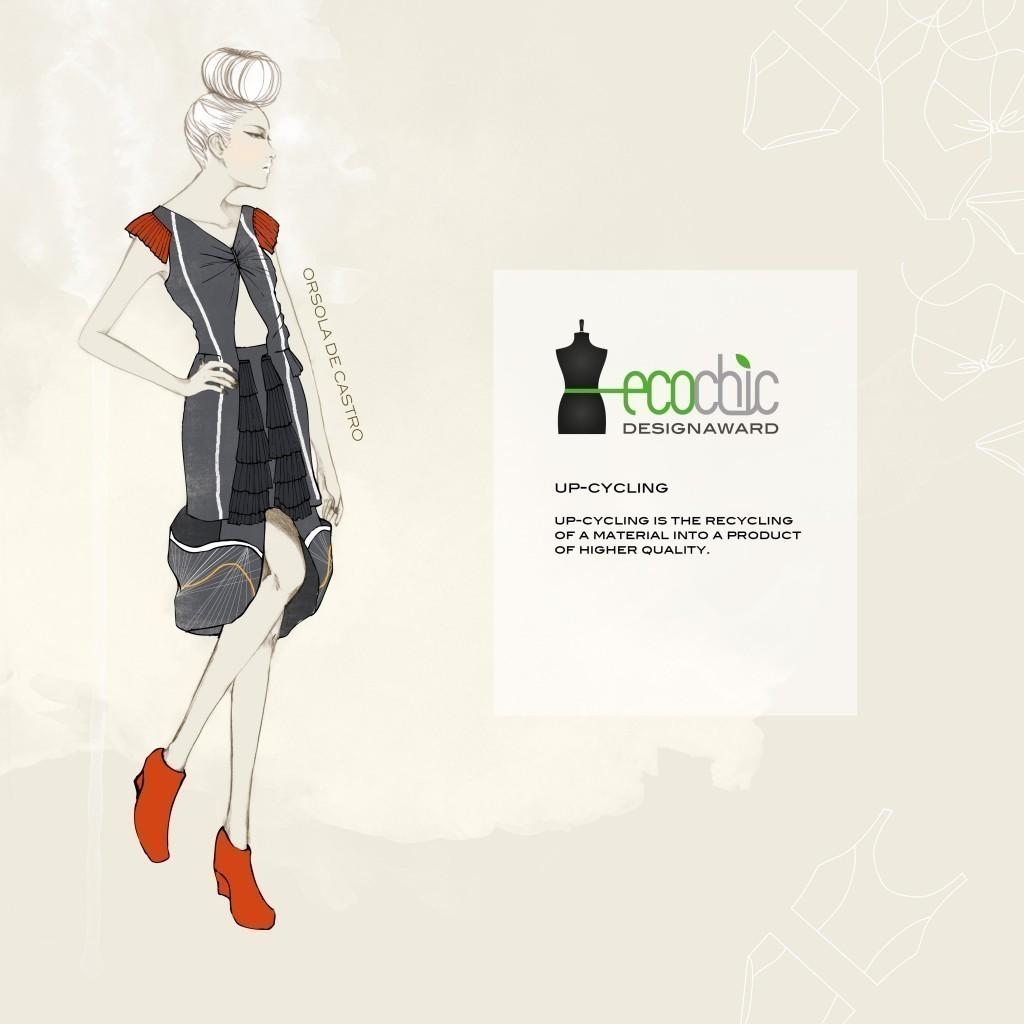 Ethical fashion China